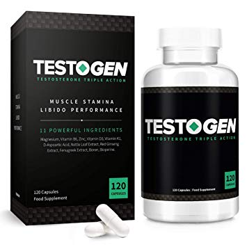 Best Testosterone Boosters Review 2019